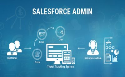 Salesforce PDI